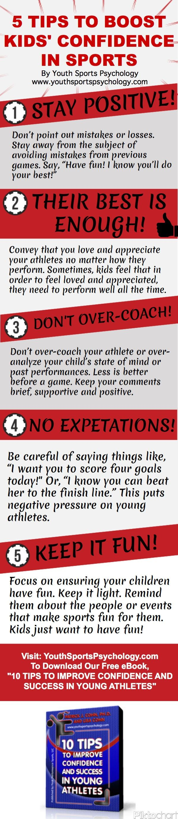 5 Tips to Boost Kids' Confidence in Sports for Parents of Young Athletes  http://www.youthsportspsychology.com/youth_sports_psychology_blog/ (scheduled via http://www.tailwindapp.com?utm_source=pinterest&utm_medium=twpin&utm_content=post53858444&utm_campaign=scheduler_attribution)
