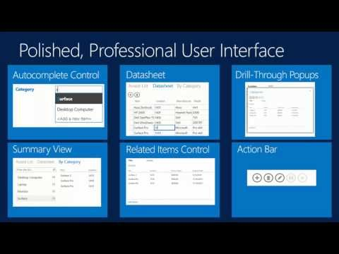 sharepoint 2013 tutorial for beginners sharepoint 2013 end user ...