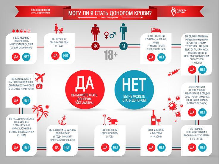 Mozhesh_li_ty_stat_donorom.jpg (2362×1772)