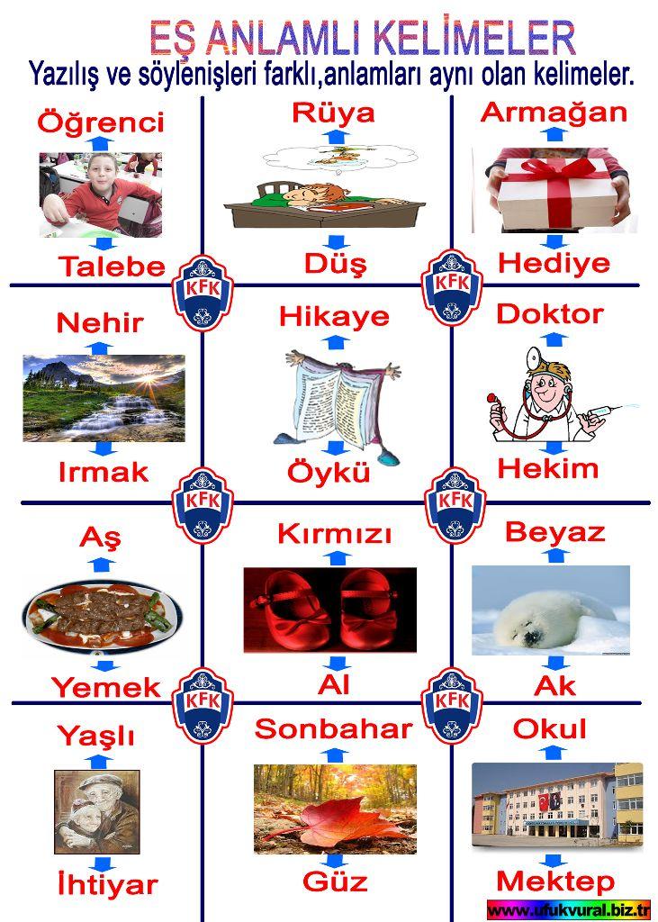 Eş Anlamlı Kelimeler / Синонимы #turkish