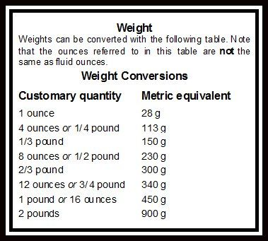 The 25+ best Imperial to metric conversion ideas on Pinterest - weight conversion chart