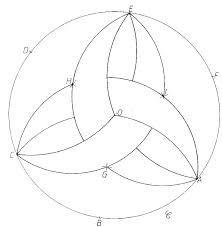 forme geometrique - Recherche Google