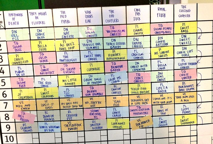 Our Fantasy Cookier draft board