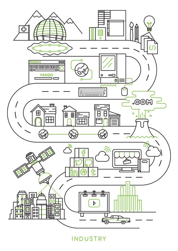 Dribbble - Full-Poster.jpg by Vic Bell