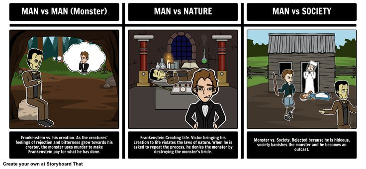 An analysis of the theme of ambition in frankenstein by mary shelley
