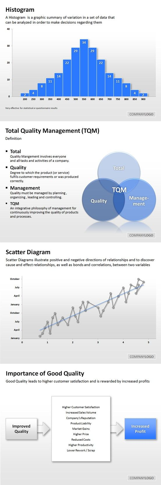 38 best quality management images on pinterest management use these powerpoint templates to illsutrate your total quality management presentation toneelgroepblik Images