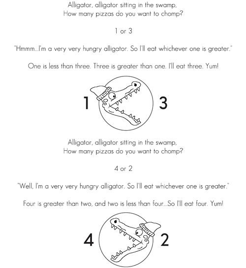 61 best images about Math - Greater Than/Less Than on Pinterest ...