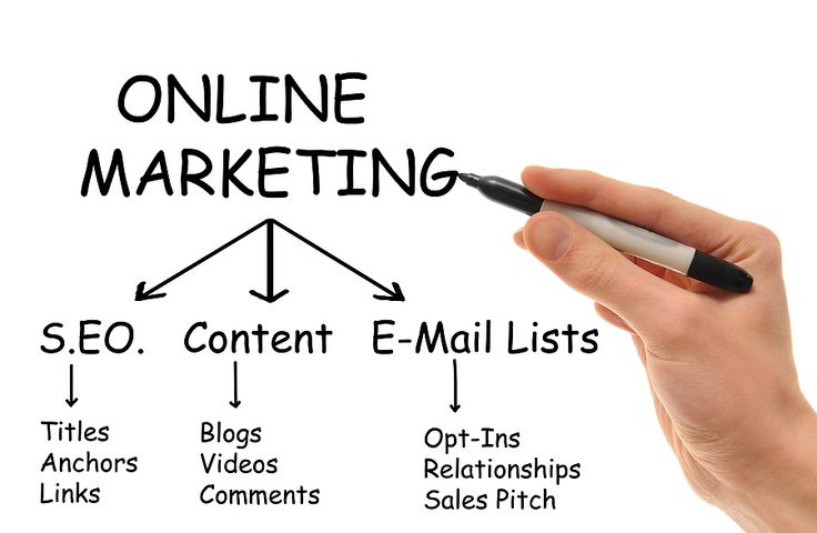 Confounded About Your Online Marketing Options? Take in More Here!