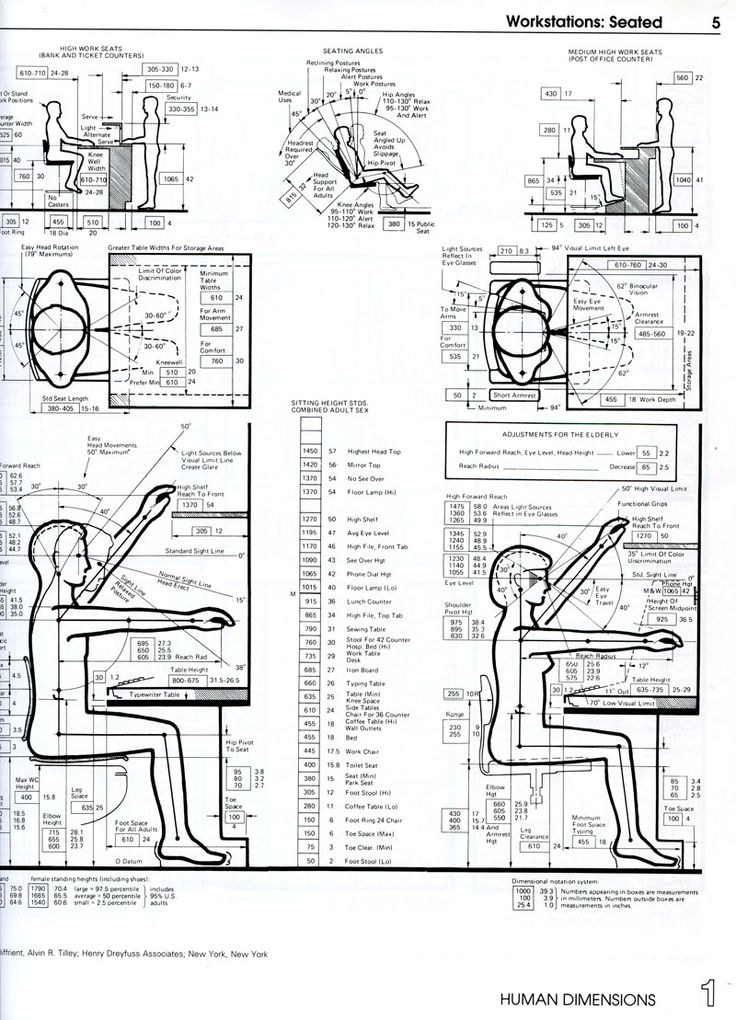 Ergonomics Of Workstations Human Dimensions