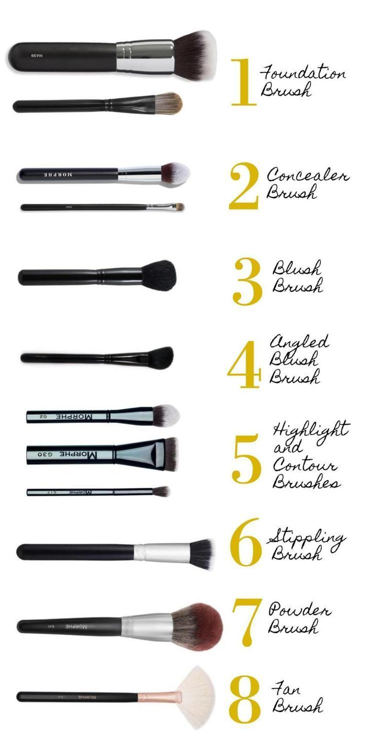 Slim Fit Jeans Fur Damen Makeup Brush Set Makeup For Beginners
