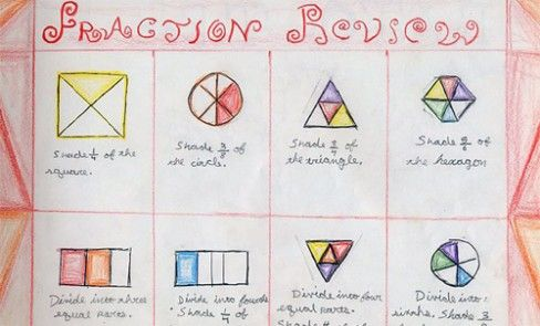 Waldorf ~ 4th grade ~ Math ~ Fractions ~ main lesson book