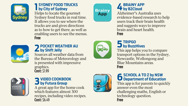 The Video Cook featured in the Daily Telegraph's 10 apps that will change your life