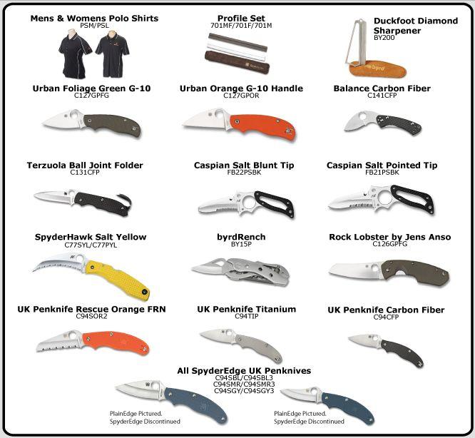 spyderco knife sharpener instructions