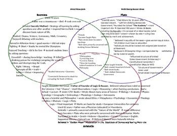 Comparing the Similarities and Differences Between Plato and Aristotle