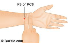 Not sure if they work, but I'll give em a try in a pinch! -Pressure points for nausea relief