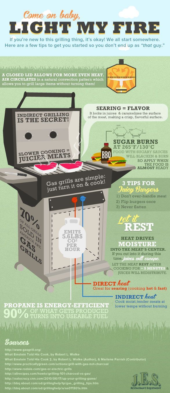 Having an outdoor housewarming party?  Avoid these common grilling mistakes.: Common Mistakes, Grilled Bbq, Grilled Mistakes, Common Grilled, Outdoor Housewarming, Outdoor Parties, Housewarming Parties, Grilled Infographic, Info Graphics