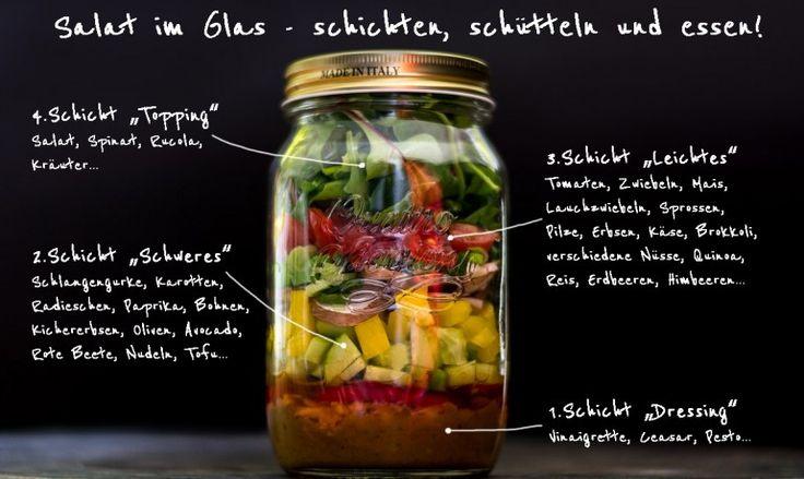 Einkochzeit.de - Salat im Glas / Salad in a jar - Einkochzeit.de