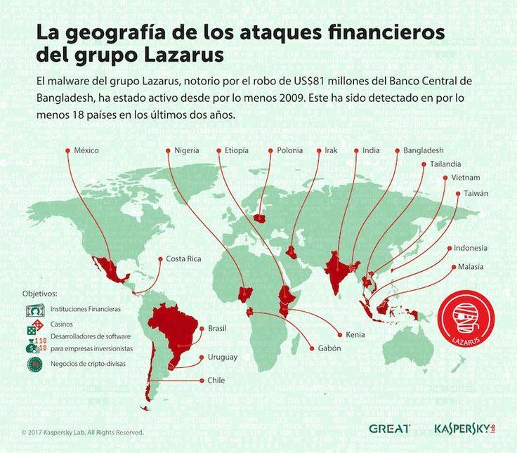 El malware creado por estos hackers del grupo de Lazarus se detectaron en Chile, Brasil y Uruguay entre otros países de América Latina.