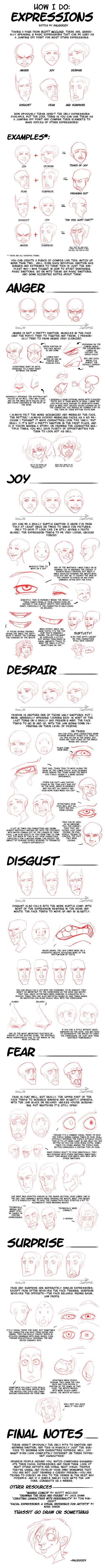27 best Anatomy images on Pinterest | Character design, How to draw ...