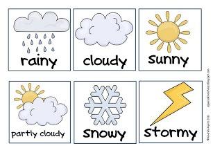 Weather