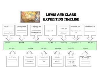 lewis and clark timeline worksheet student centered resources teaching and teaching resources. Black Bedroom Furniture Sets. Home Design Ideas