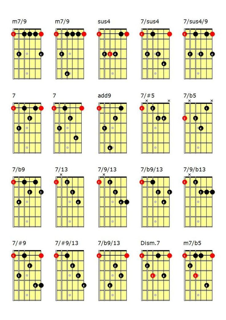 2552 best Chords images on Pinterest | Guitars, Guitar lessons and ...