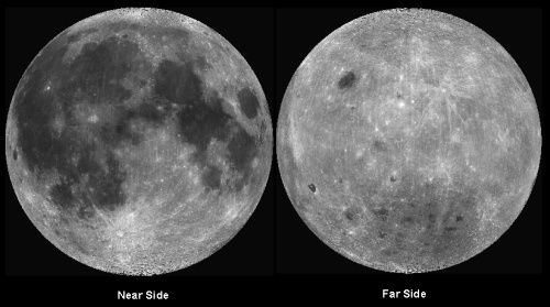 The near and far sides of the Moon