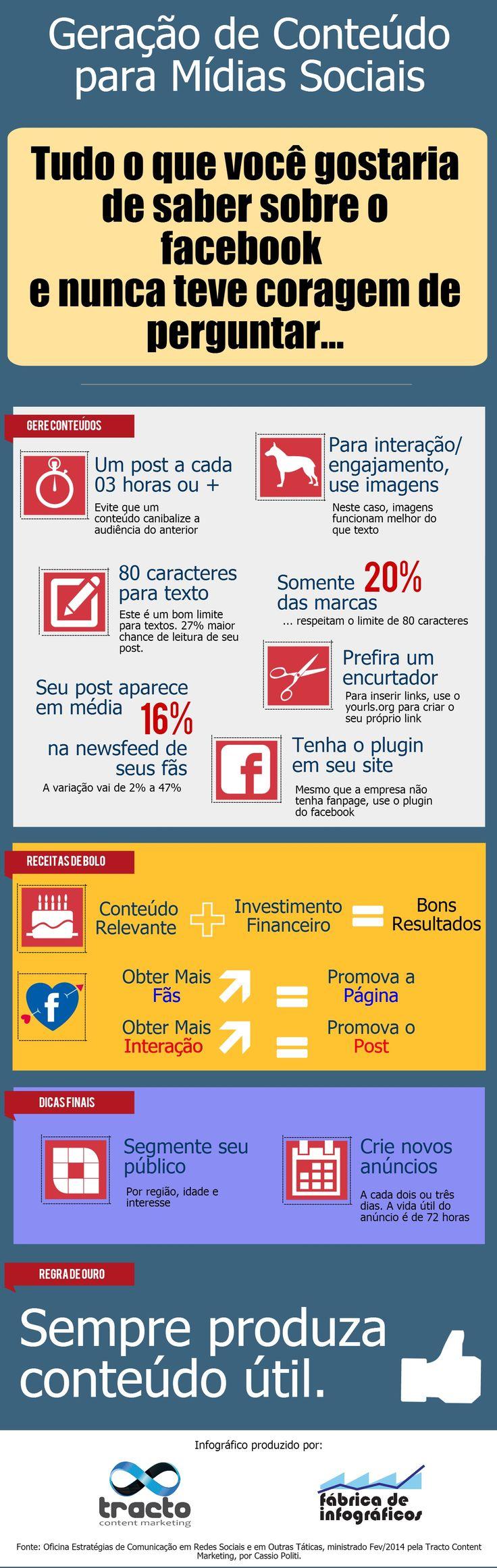 33 best corretor tech images on pinterest real estate broker marketing digital productivity evolution portugal masters social media starting a blog social media marketing restaurant fandeluxe Images