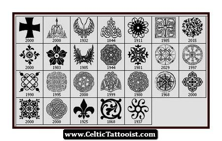 Maori Symbols and Their Meanings | Viking Symbol Tattoos And Meanings Celtic tattoos meanings of
