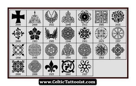 Maori Symbols and Their Meanings | Viking Symbol Tattoos ...