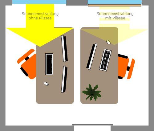 Blendschutz am Arbeitsplatz - mit Plissees von sensuna®   blackout at your workplace - with sensuna® pleated blinds