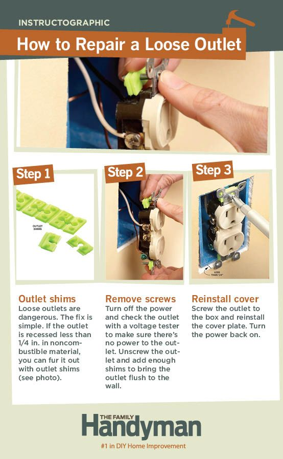 DIY Tutorial: How to Fix a Loose Electrical Outlet.