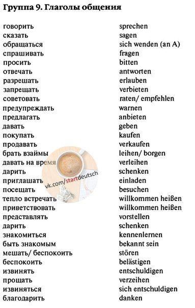 15 best deutsch images on pinterest | german grammar, german, Einladungen