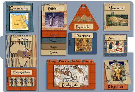Egypt Scrap Lapbook #homeschool #lapbook #teacher