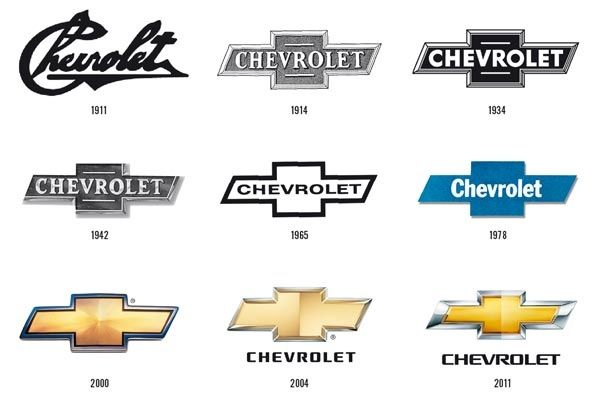 Chevy Logo History car-logos-and-emblems | Sexy Chevys ...