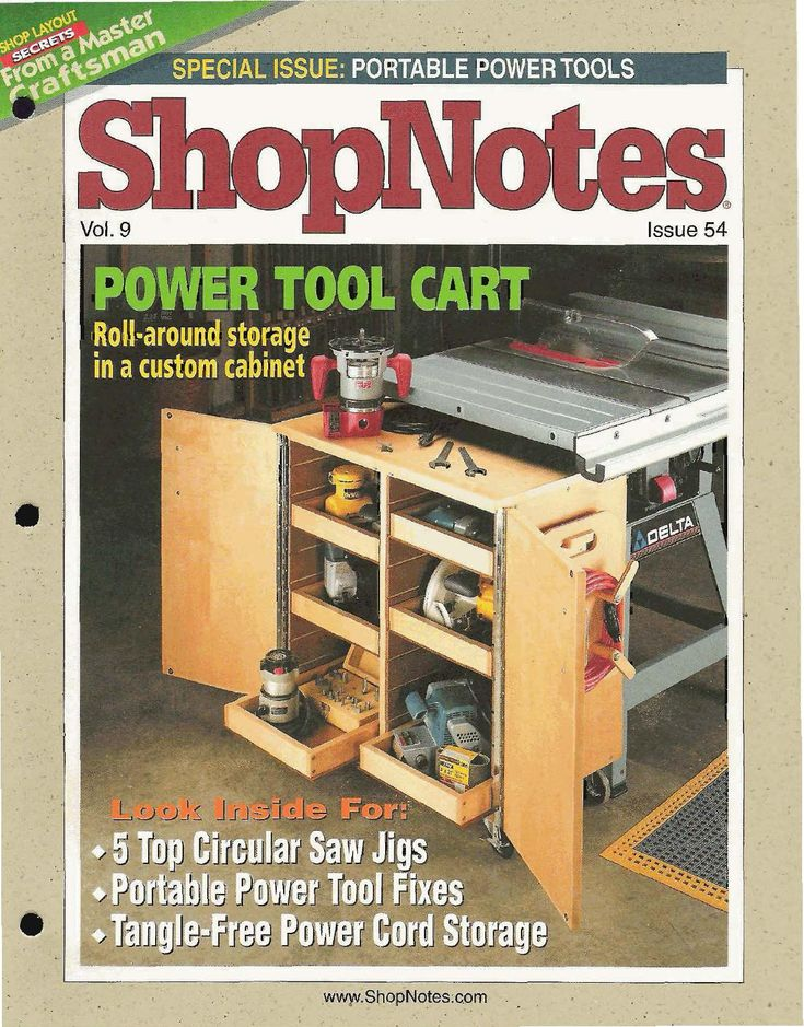 Shopnotes issue 54 by Adrian Kuney