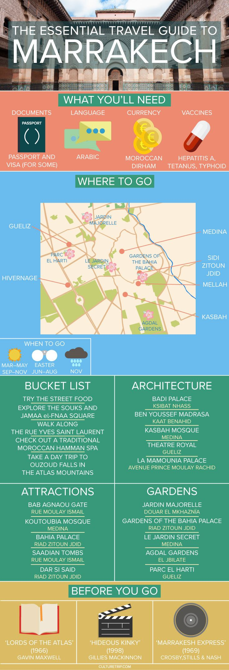 The Essential Travel Guide to Marrakech (Infographic)|Pinterest: @theculturetrip