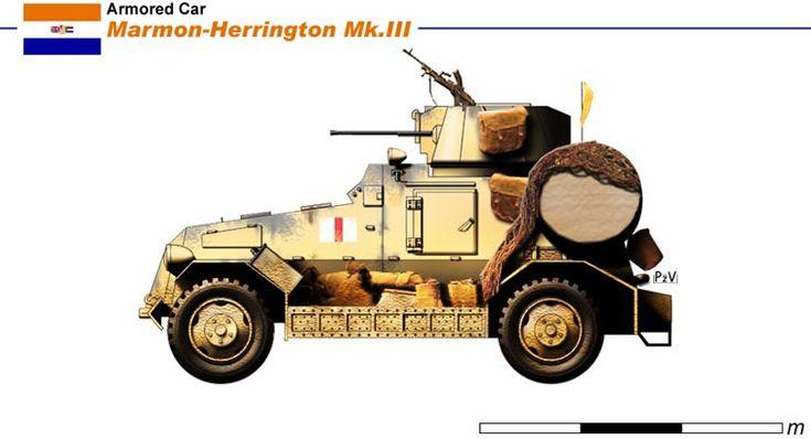 Marmon-Herrington Mk.III Armored Car