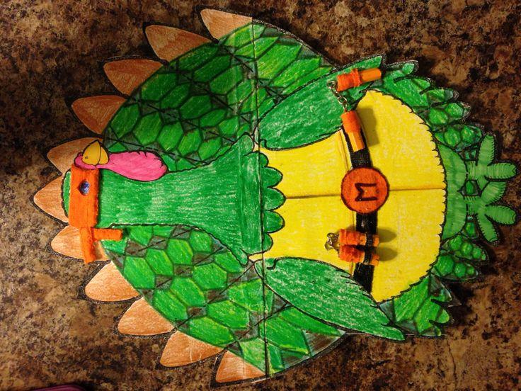 Disguise a turkey idea