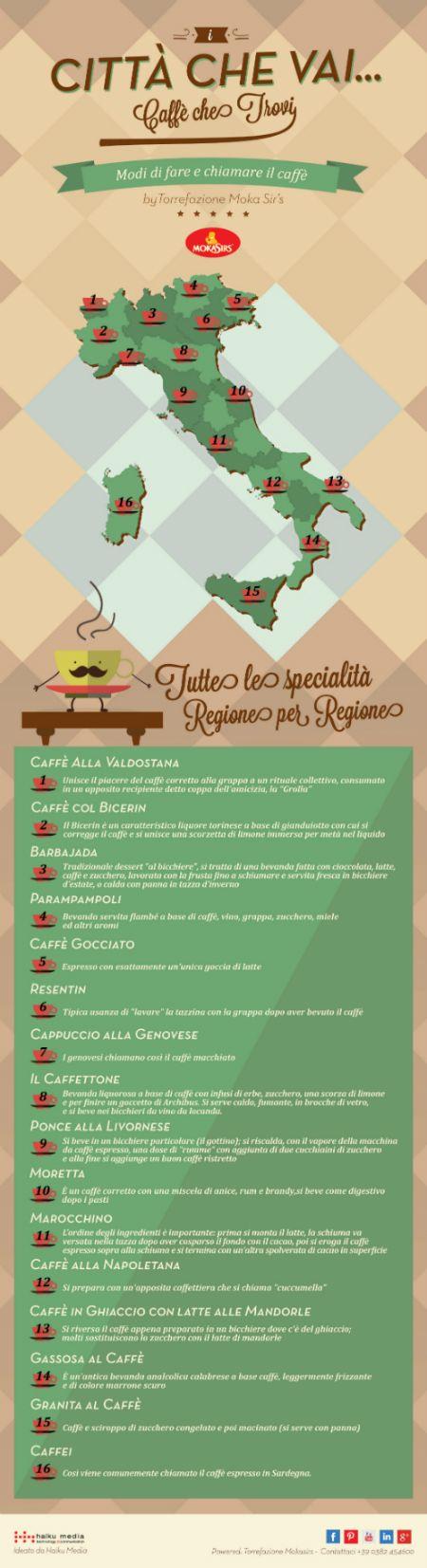 Città che vai, Caffè che trovi.  Quanti sono i modi in cui ordiniamo o realizziamo un caffè in Italia? Decine! forse centinaia.