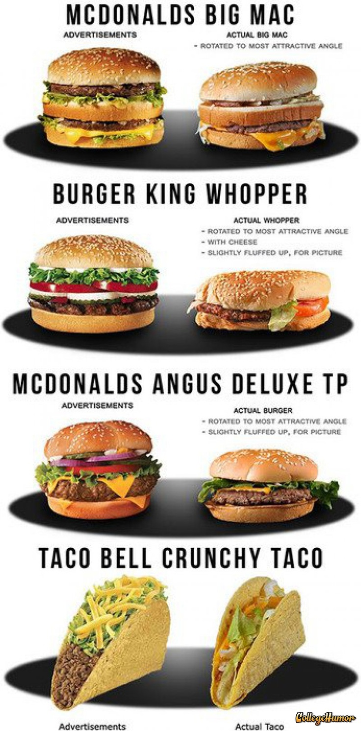 JUST another reason to go vegan! =) Fast Food: Expectation vs. Reality