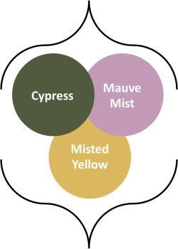 Combining Fall 2014 colors: misted yellow, mauve mist, cypress