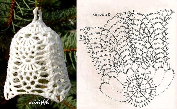 Free Bell Crochet pattern and graph