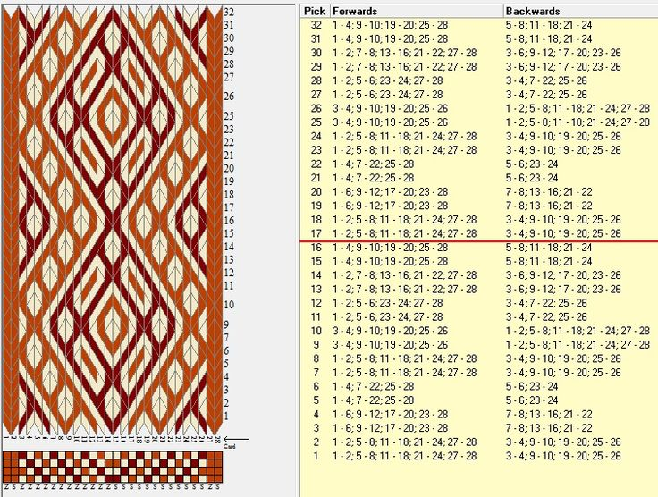 28 tarjetas, 3 colores, repite cada 16 movimientos // sed_1017 diseñado en GTT༺❁
