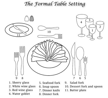 best 20+ table setting etiquette ideas on pinterest | table