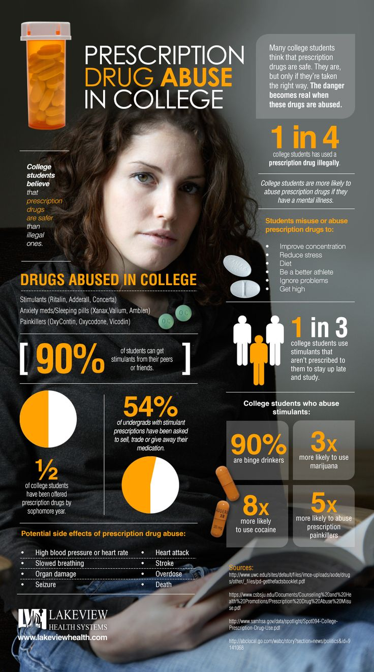 Prescription Drug Abuse in College #Infographics — Lightscap3s.com