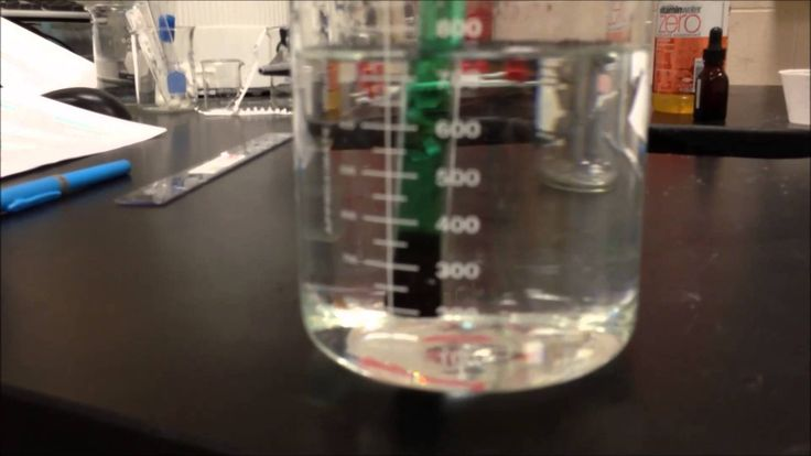 wk 12 Molar Volume of the Gas lab using Eudiometer