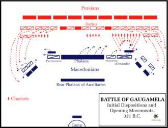 Battle of Gaugamela - Wikipedia