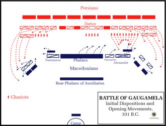 Battle of Gaugamela - Wikipedia, the free encyclopedia