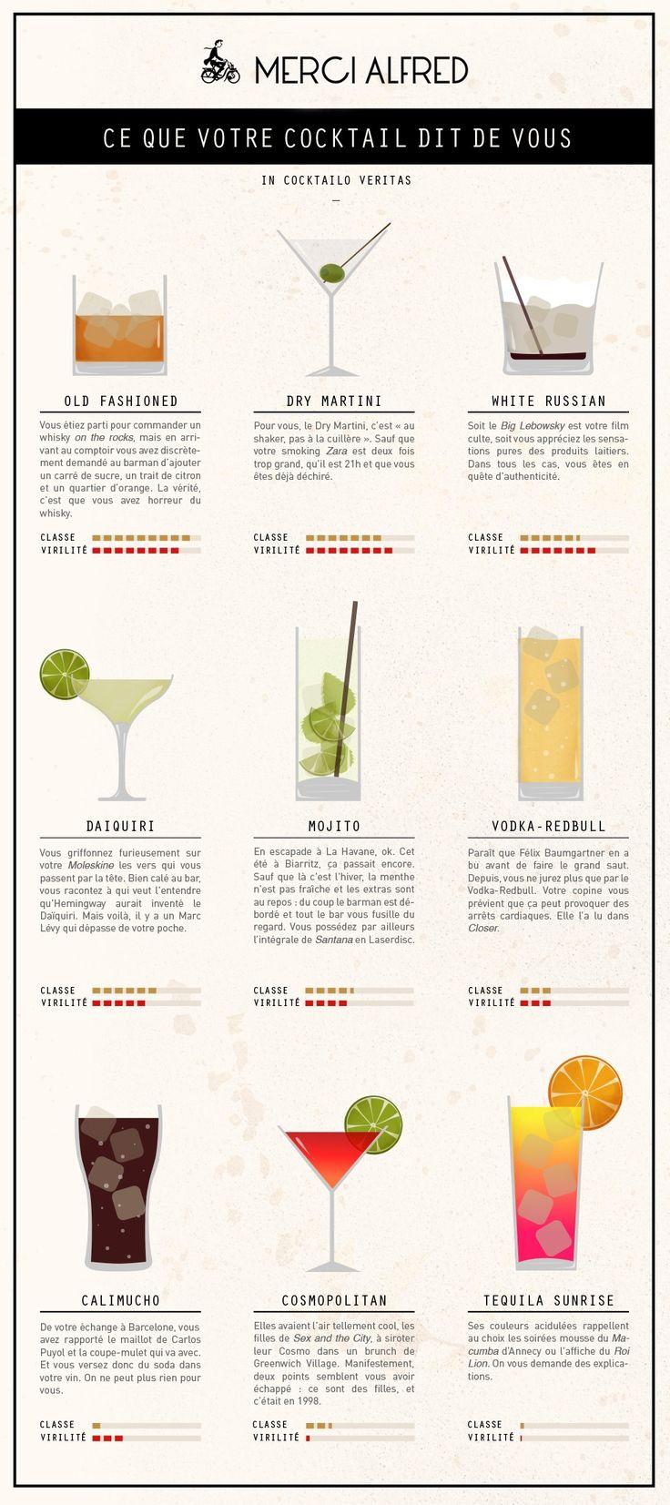 Ce que votre cocktail dit de vous - Lifestyle - Merci Alfred